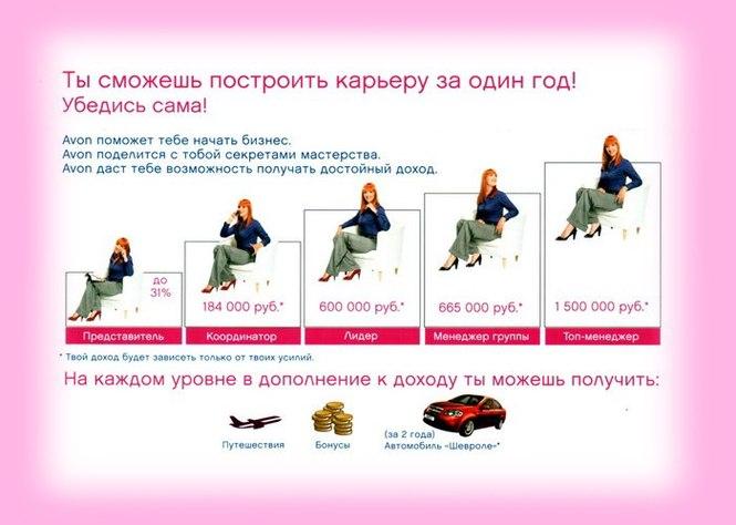 Карьера в эйвон сирийская косметика купить в москве